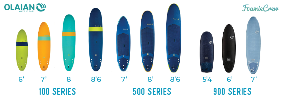 Olaian Foam surfboard review