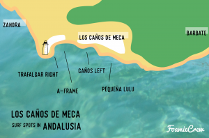 surf caños meca spot map