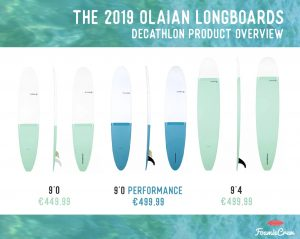 decathlon olaian longboards